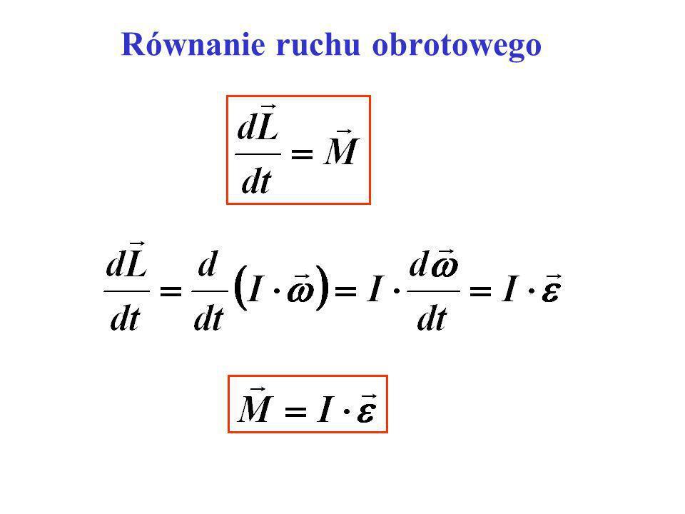 Równanie ruchu obrotowego