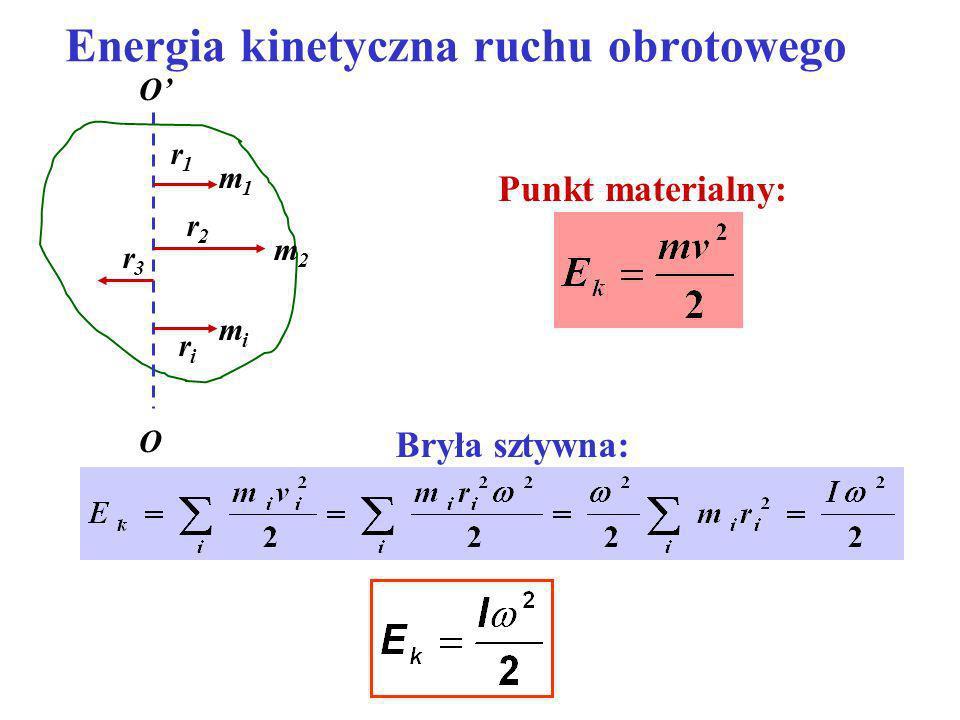 Energia kinetyczna ruchu obrotowego