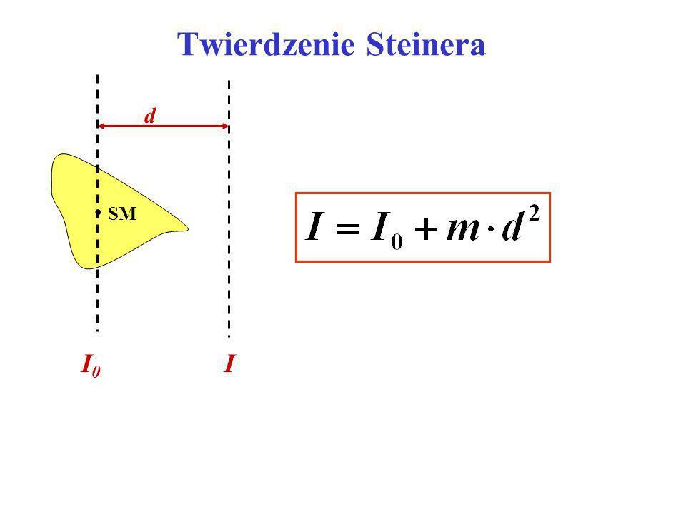 Twierdzenie Steinera d • SM I0 I