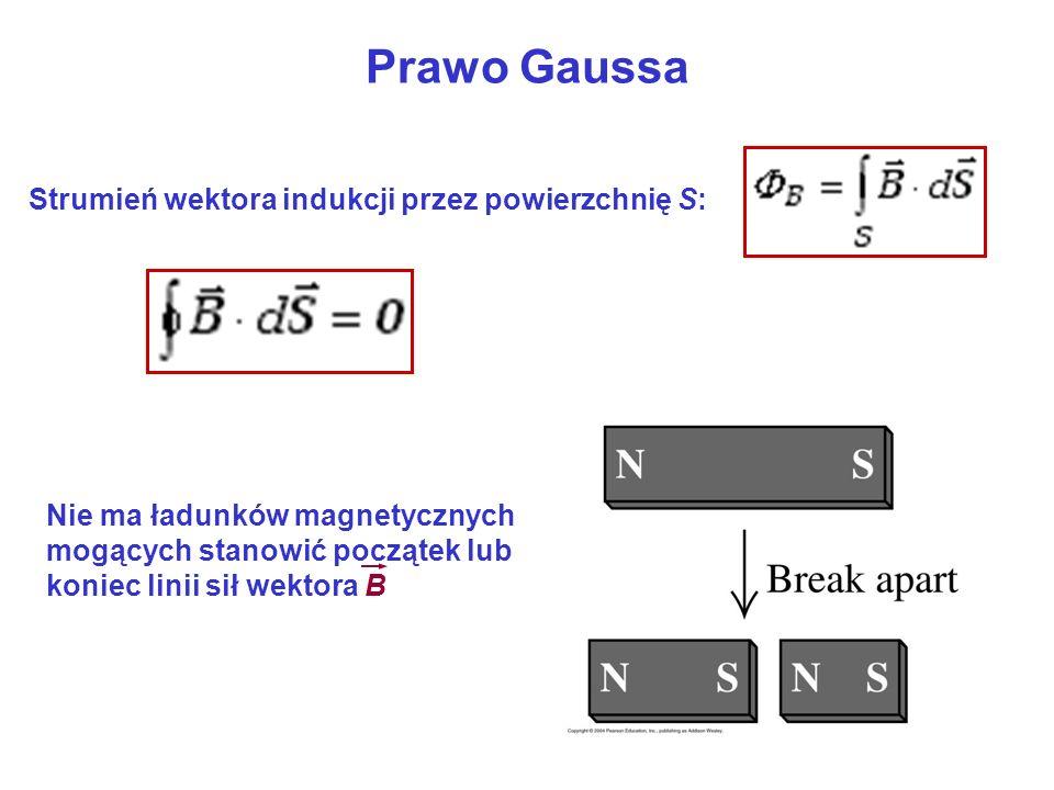Prawo Gaussa Strumień wektora indukcji przez powierzchnię S: