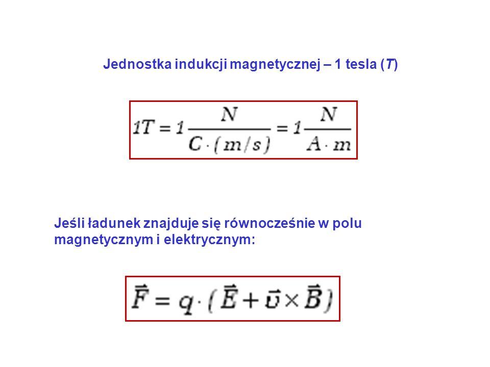 Jednostka indukcji magnetycznej – 1 tesla (T)