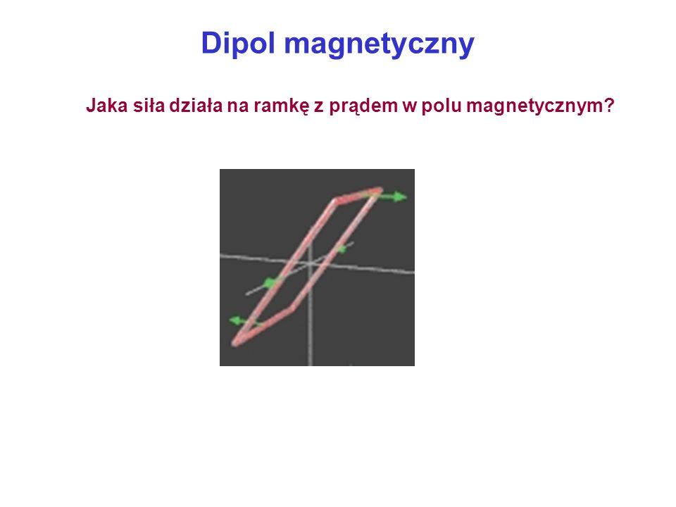 Dipol magnetyczny Jaka siła działa na ramkę z prądem w polu magnetycznym