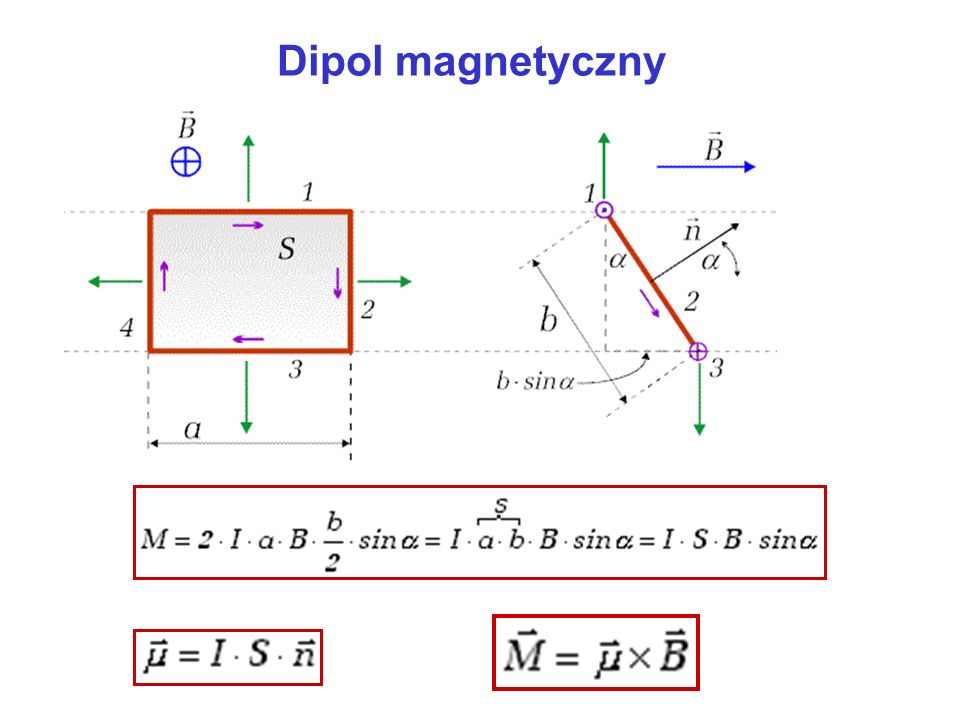 Dipol magnetyczny