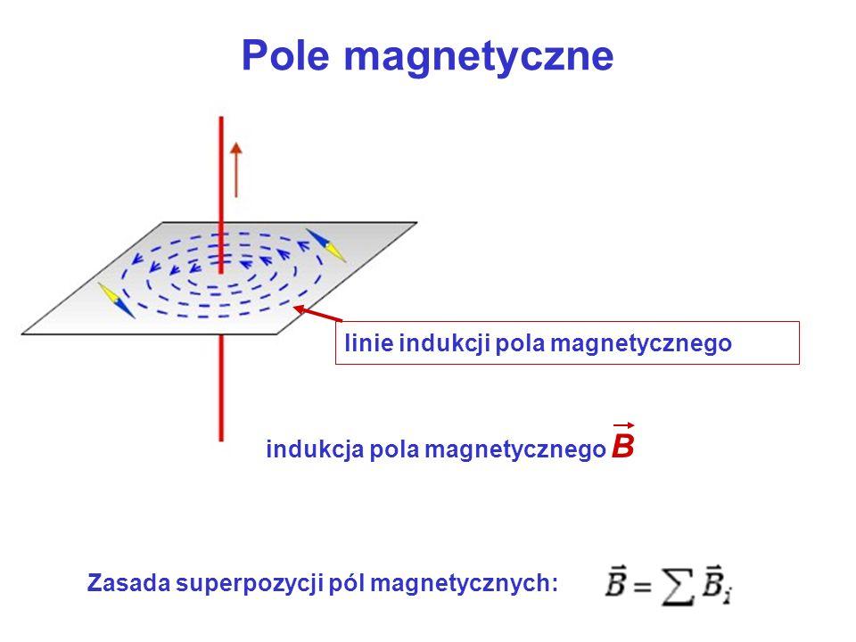 Pole magnetyczne linie indukcji pola magnetycznego