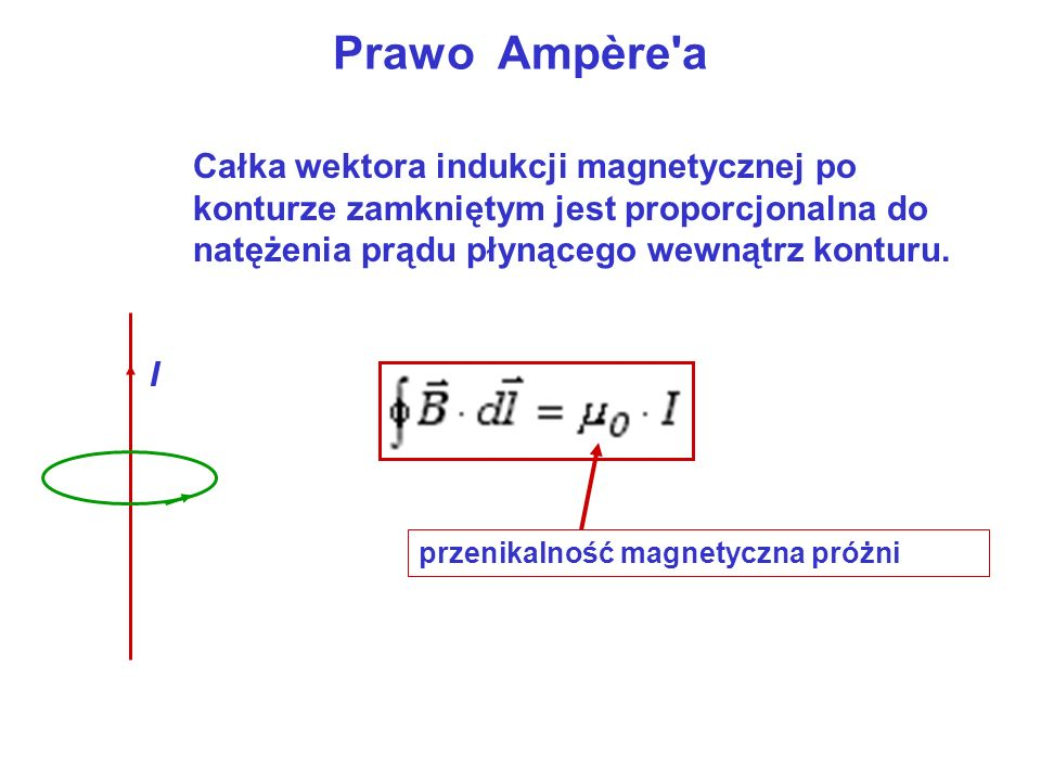 Prawo Ampère a Całka wektora indukcji magnetycznej po konturze zamkniętym jest proporcjonalna do natężenia prądu płynącego wewnątrz konturu.