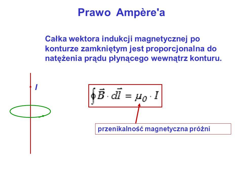Prawo Ampère aCałka wektora indukcji magnetycznej po konturze zamkniętym jest proporcjonalna do natężenia prądu płynącego wewnątrz konturu.