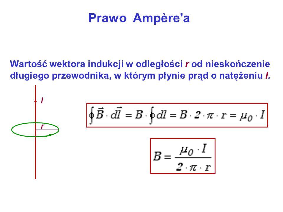 Prawo Ampère aWartość wektora indukcji w odległości r od nieskończenie długiego przewodnika, w którym płynie prąd o natężeniu I.