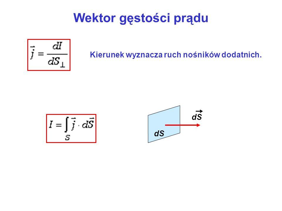 Wektor gęstości prądu Kierunek wyznacza ruch nośników dodatnich. dS