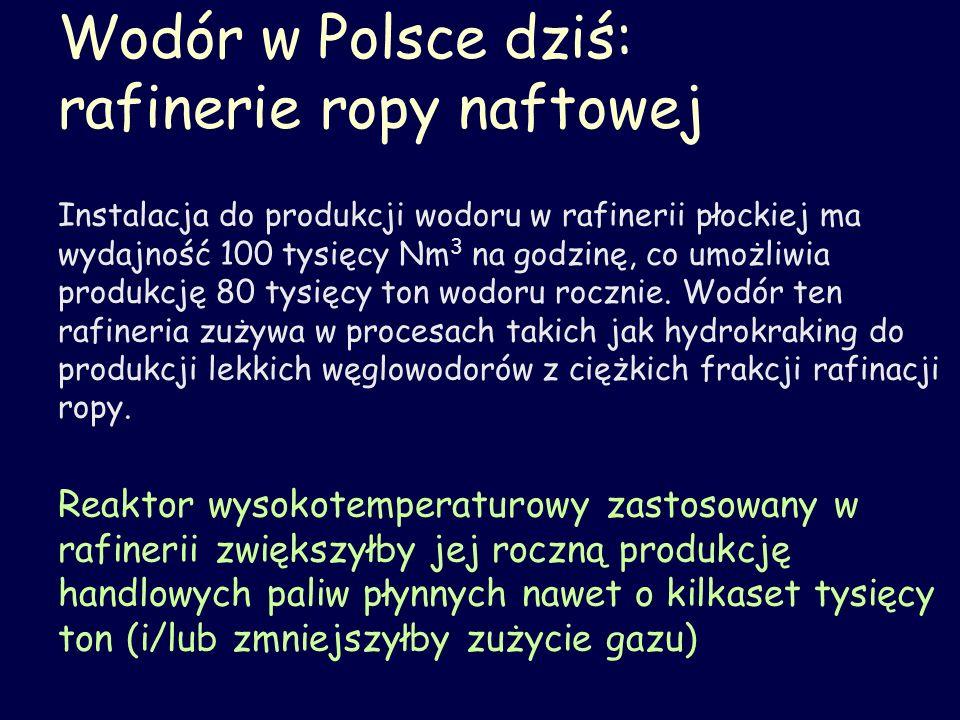 Wodór w Polsce dziś: rafinerie ropy naftowej