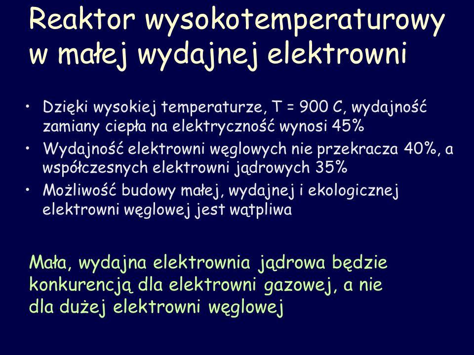 Reaktor wysokotemperaturowy w małej wydajnej elektrowni