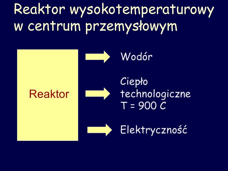 Reaktor wysokotemperaturowy w centrum przemysłowym