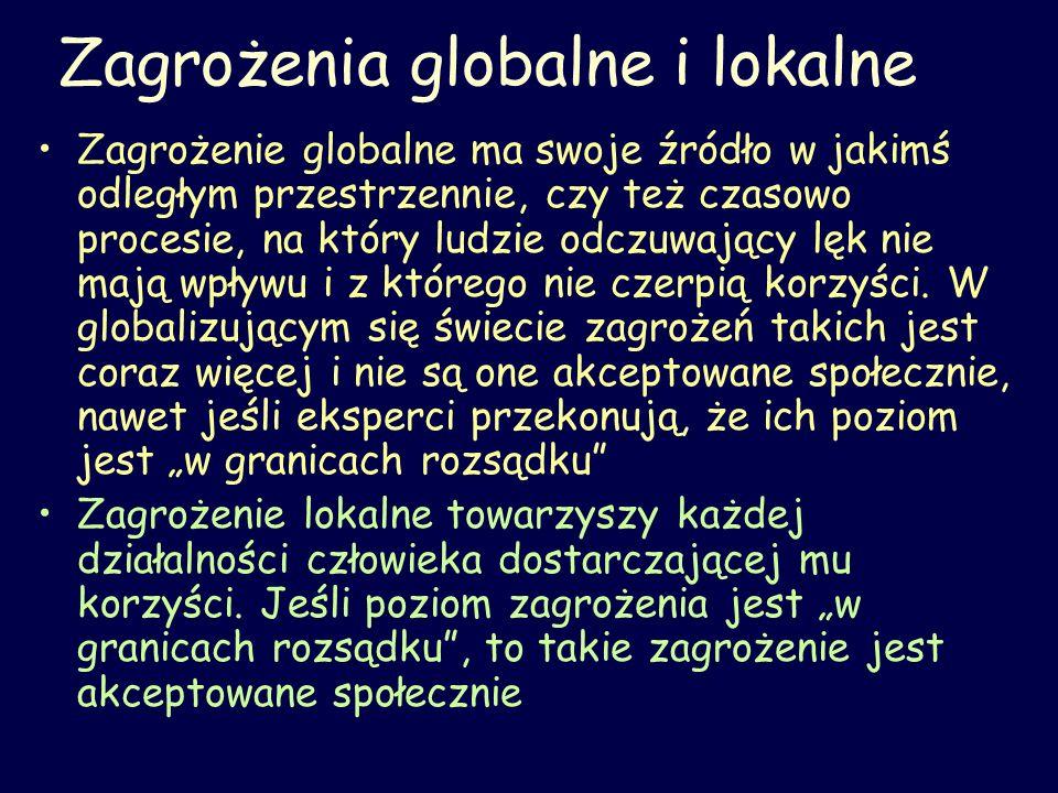 Zagrożenia globalne i lokalne