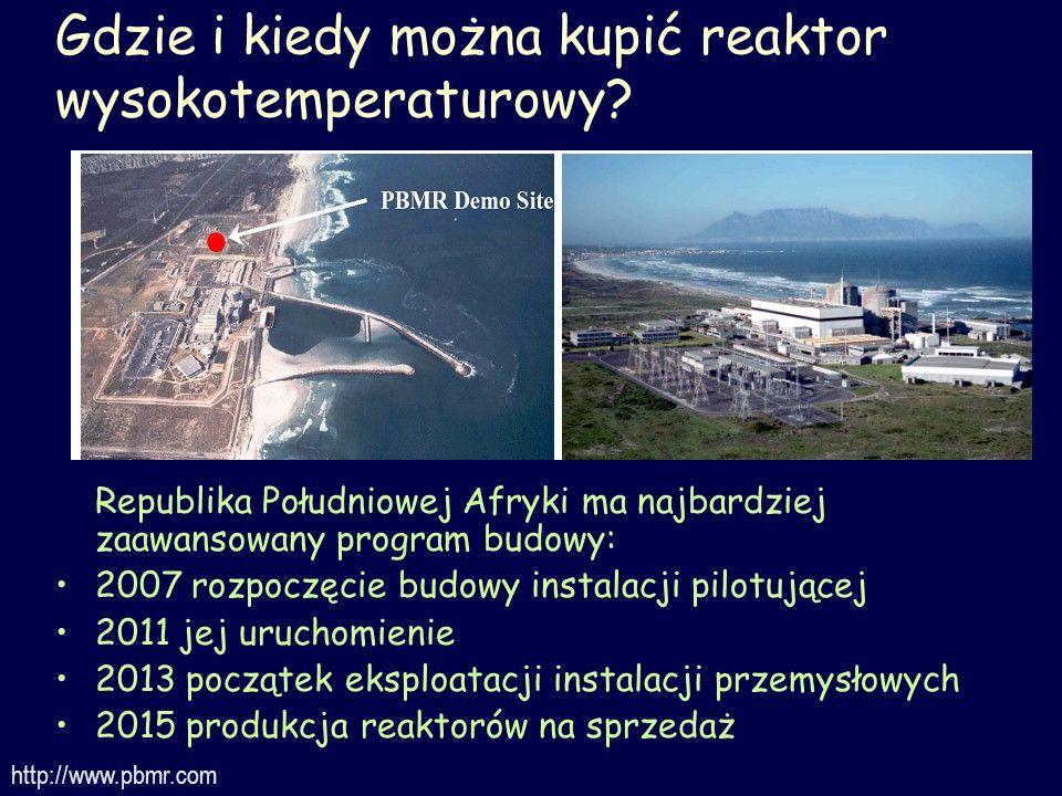 Gdzie i kiedy można kupić reaktor wysokotemperaturowy