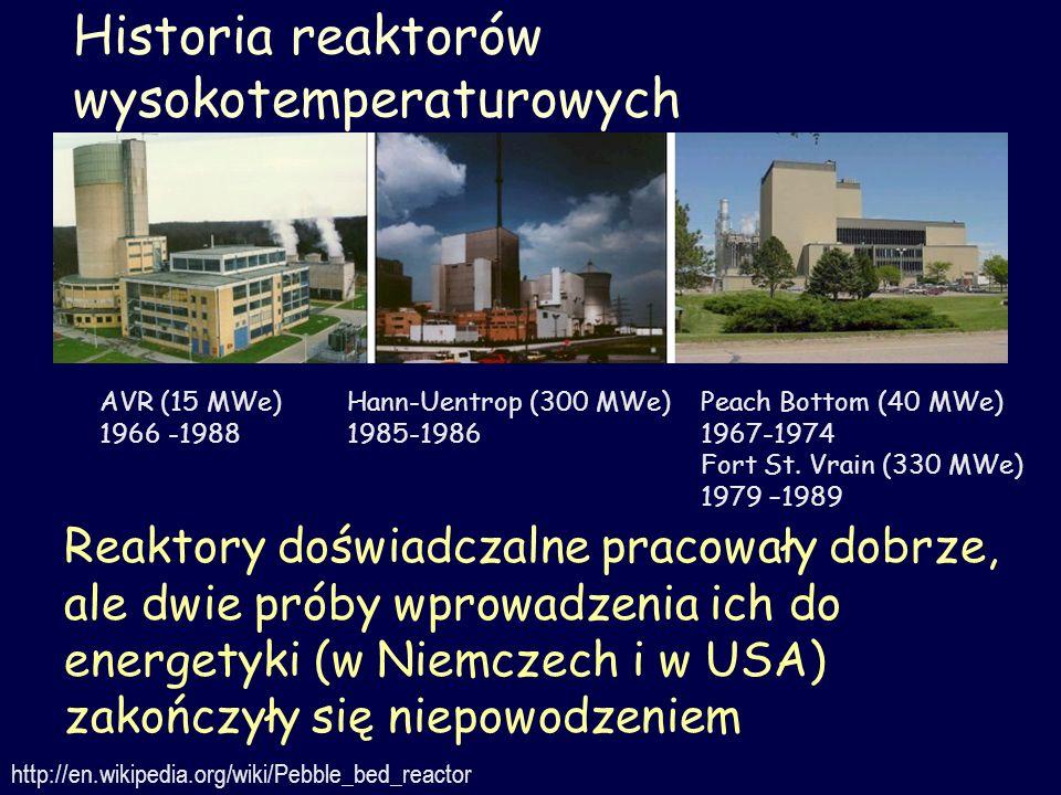 Historia reaktorów wysokotemperaturowych