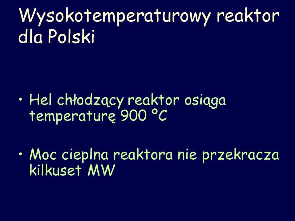 Wysokotemperaturowy reaktor dla Polski