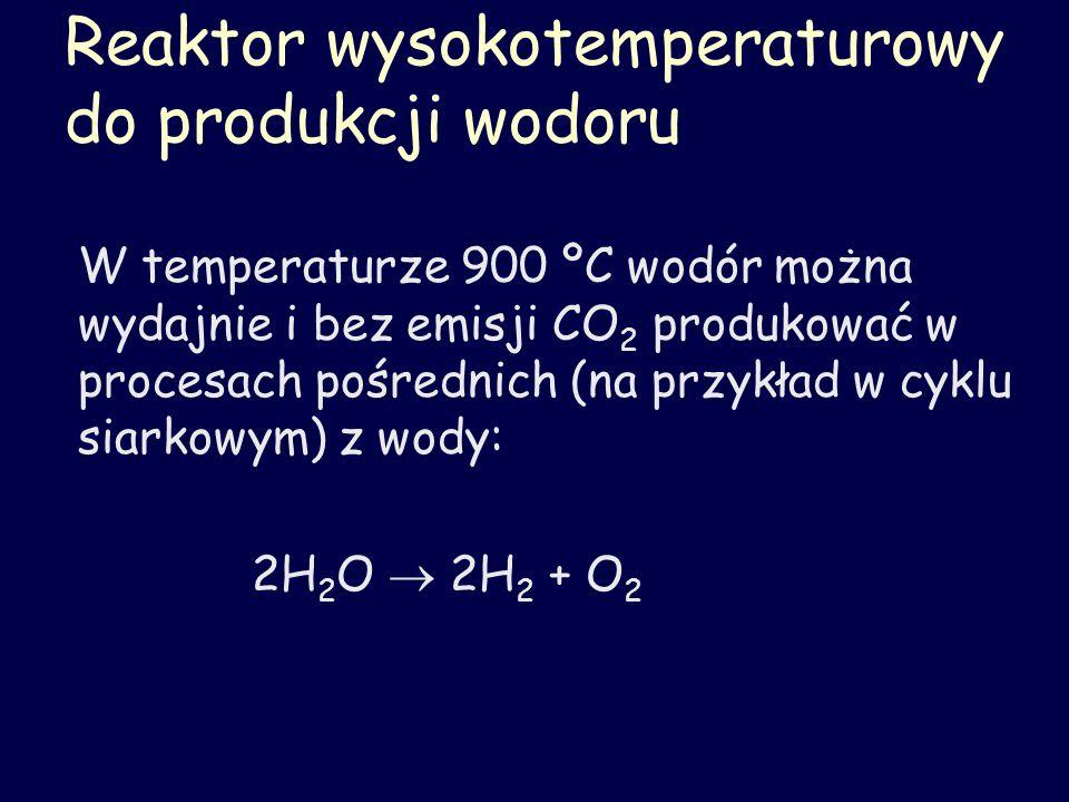 Reaktor wysokotemperaturowy do produkcji wodoru