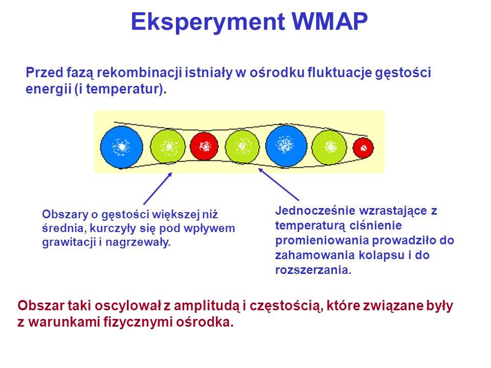 Eksperyment WMAPPrzed fazą rekombinacji istniały w ośrodku fluktuacje gęstości energii (i temperatur).