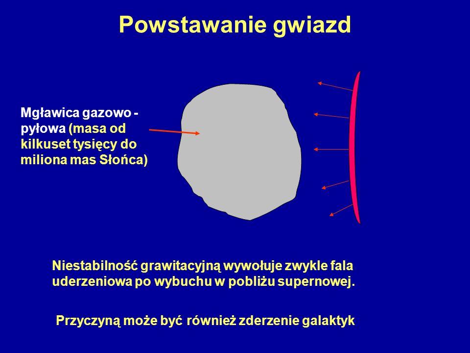 Powstawanie gwiazdMgławica gazowo - pyłowa (masa od kilkuset tysięcy do miliona mas Słońca)