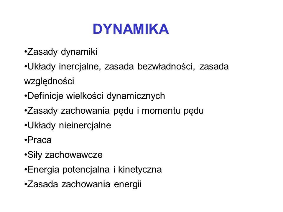 DYNAMIKA Zasady dynamiki