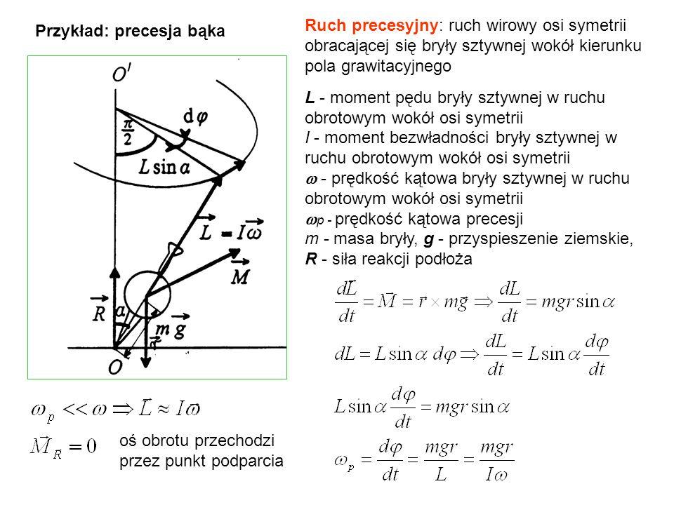 Ruch precesyjny: ruch wirowy osi symetrii obracającej się bryły sztywnej wokół kierunku pola grawitacyjnego