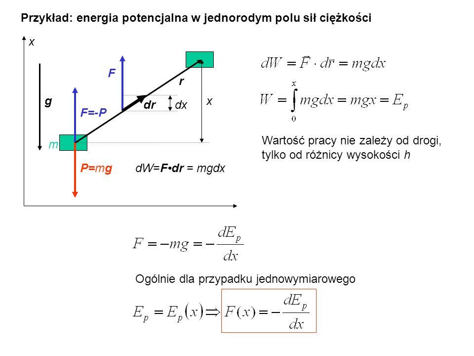 Przykład: energia potencjalna w jednorodym polu sił ciężkości