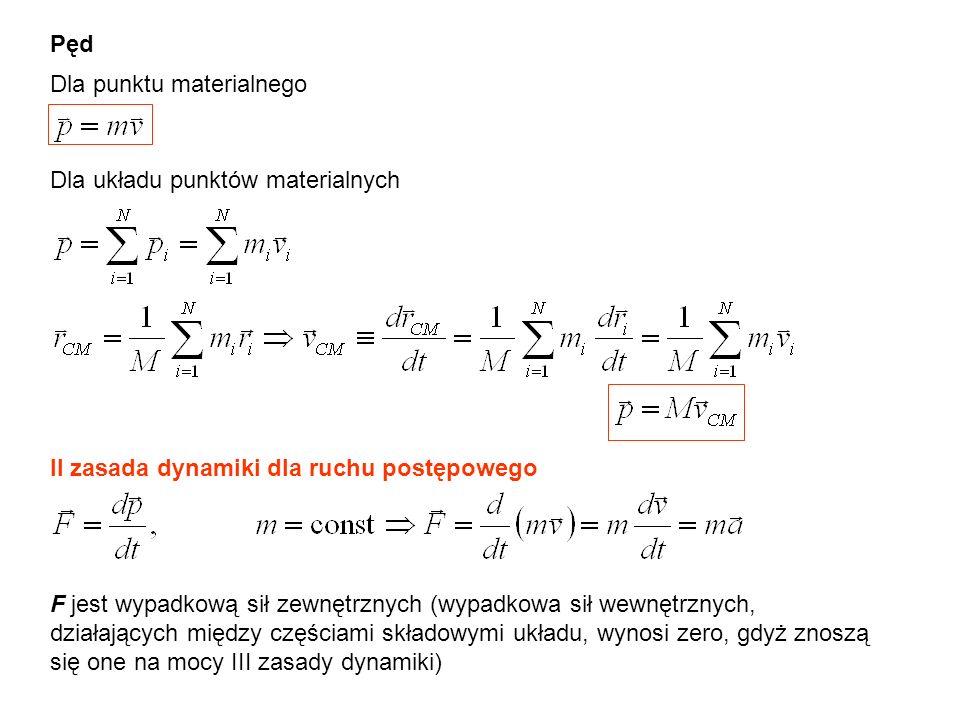 Pęd Dla punktu materialnego. Dla układu punktów materialnych. II zasada dynamiki dla ruchu postępowego.