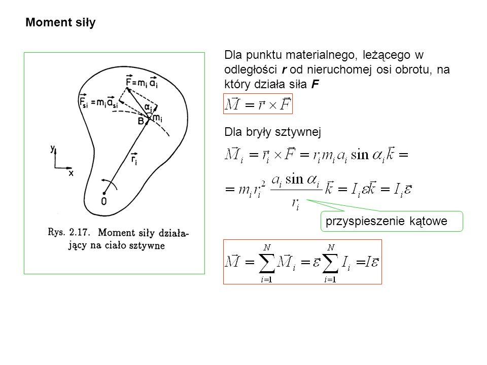 Moment siły Dla punktu materialnego, leżącego w odległości r od nieruchomej osi obrotu, na który działa siła F.