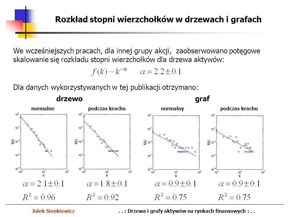 Rozkład stopni wierzchołków w drzewach i grafach