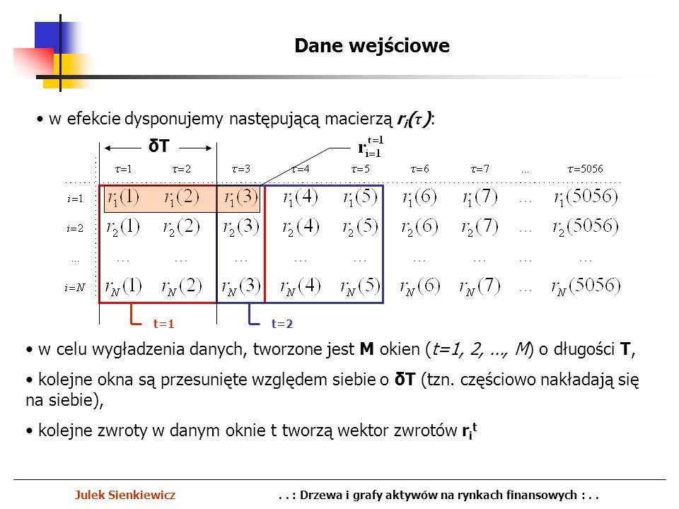 Dane wejściowe w efekcie dysponujemy następującą macierzą ri(τ): δT
