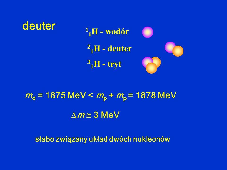 deuter 11H - wodór 21H - deuter 31H - tryt
