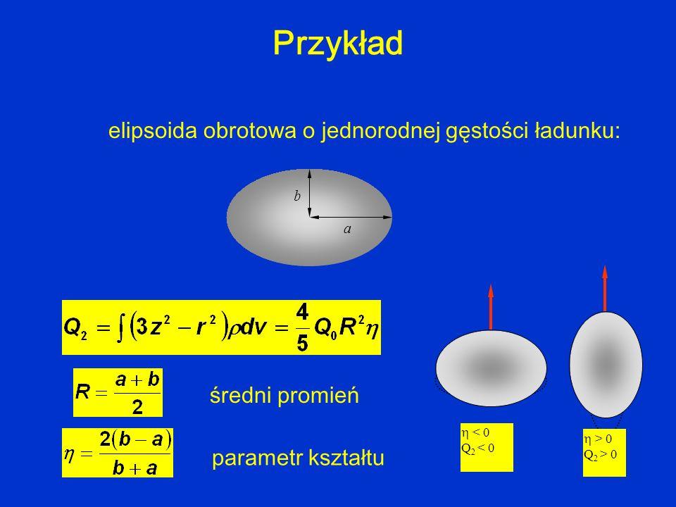 Przykład elipsoida obrotowa o jednorodnej gęstości ładunku: