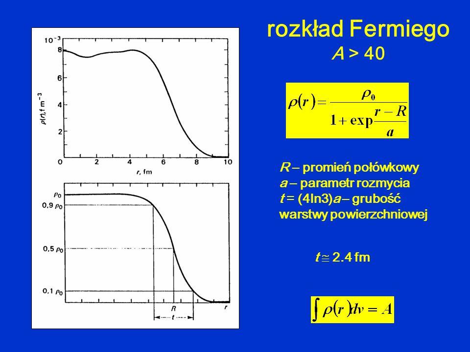 rozkład Fermiego A > 40