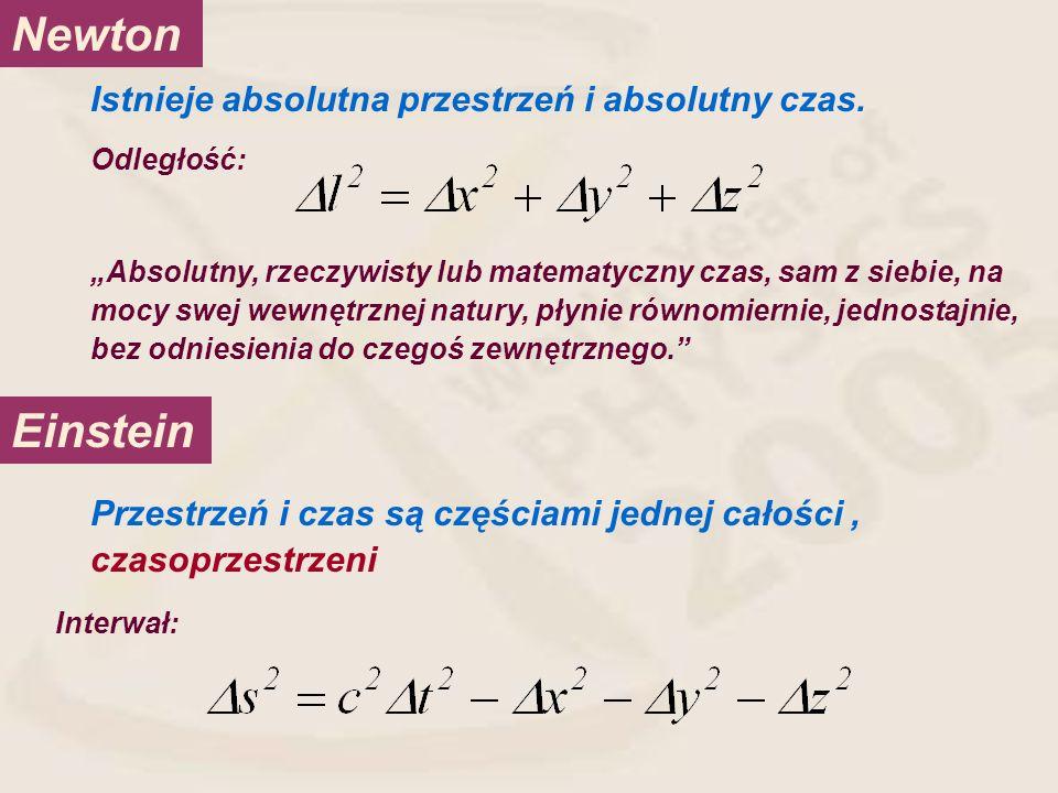 Newton Einstein Istnieje absolutna przestrzeń i absolutny czas.