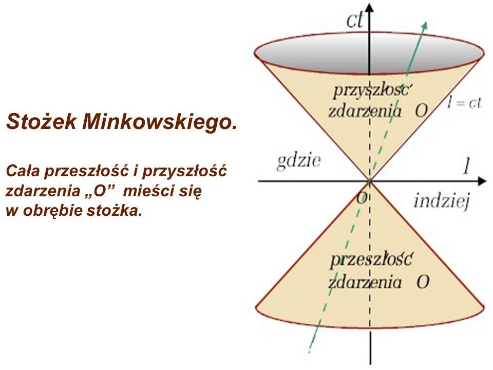 Stożek Minkowskiego. Cała przeszłość i przyszłość
