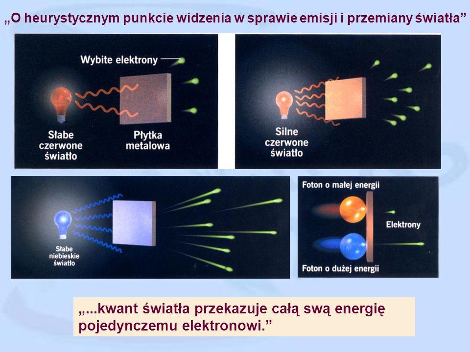 """""""...kwant światła przekazuje całą swą energię"""