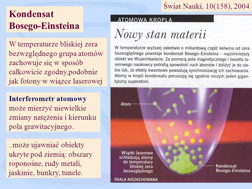 Kondensat Bosego-Einsteina Świat Nauki, 10(158), 2004