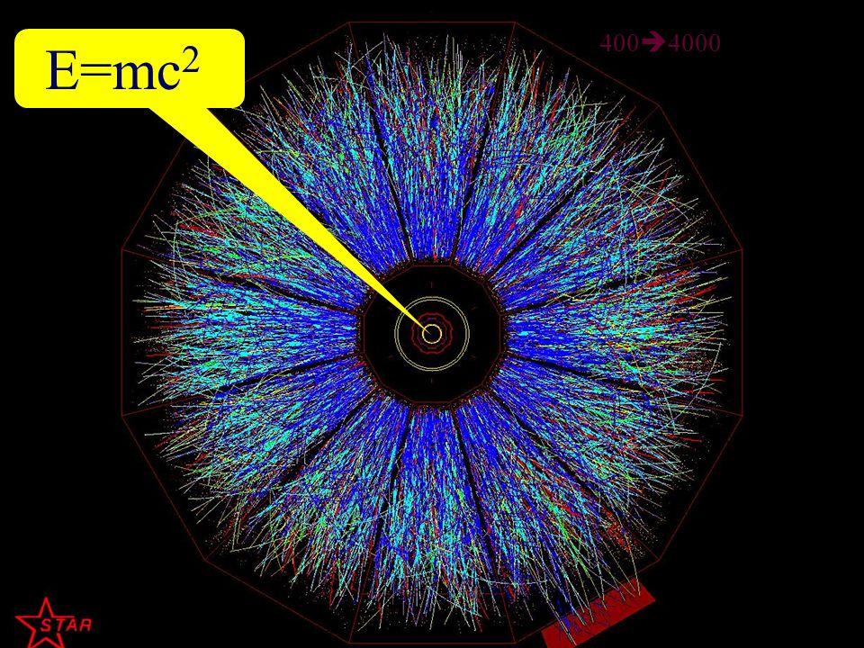 Rezultat zderzenia jąder złota (197Au+ 197Au) przy energii w CMS: 200 GeV na nukleon, BNL, eksperyment STAR