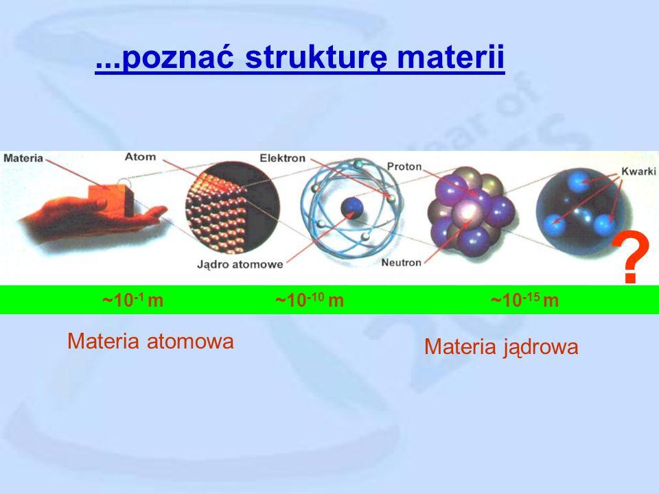 ...poznać strukturę materii Materia atomowa Materia jądrowa