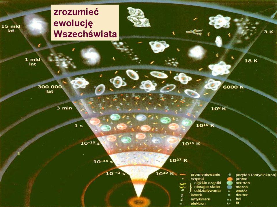 zrozumieć ewolucję Wszechświata