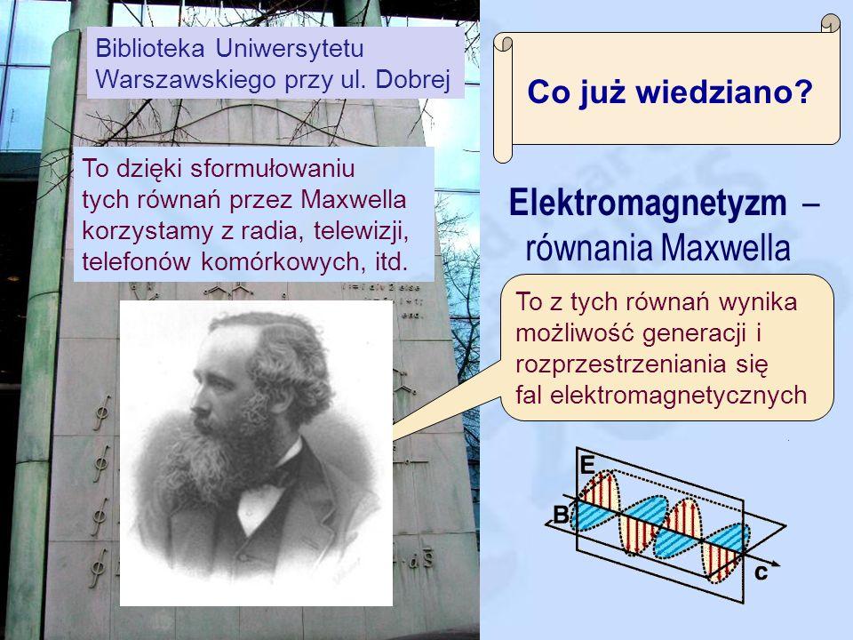 Elektromagnetyzm – równania Maxwella Co już wiedziano