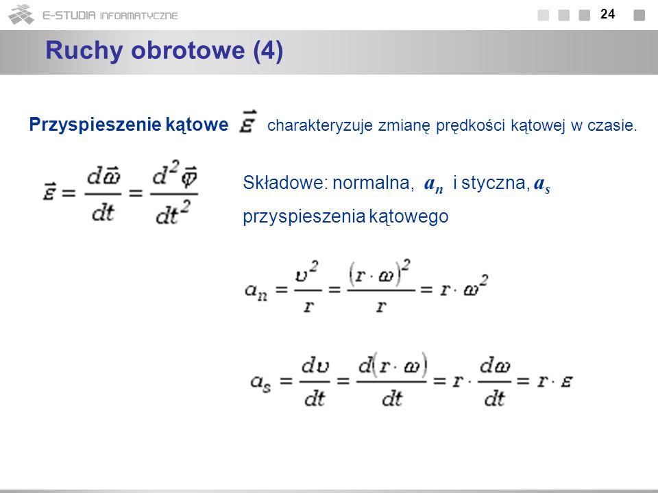 Ruchy obrotowe (4)Przyspieszenie kątowe charakteryzuje zmianę prędkości kątowej w czasie. Składowe: normalna, an i styczna, as.
