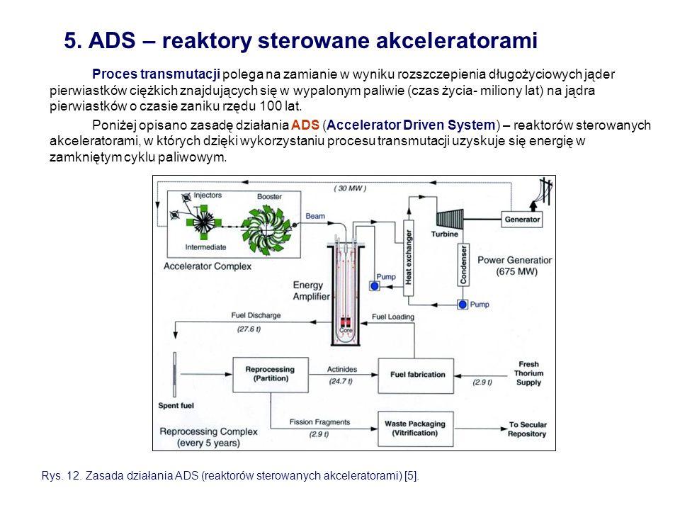 5. ADS – reaktory sterowane akceleratorami