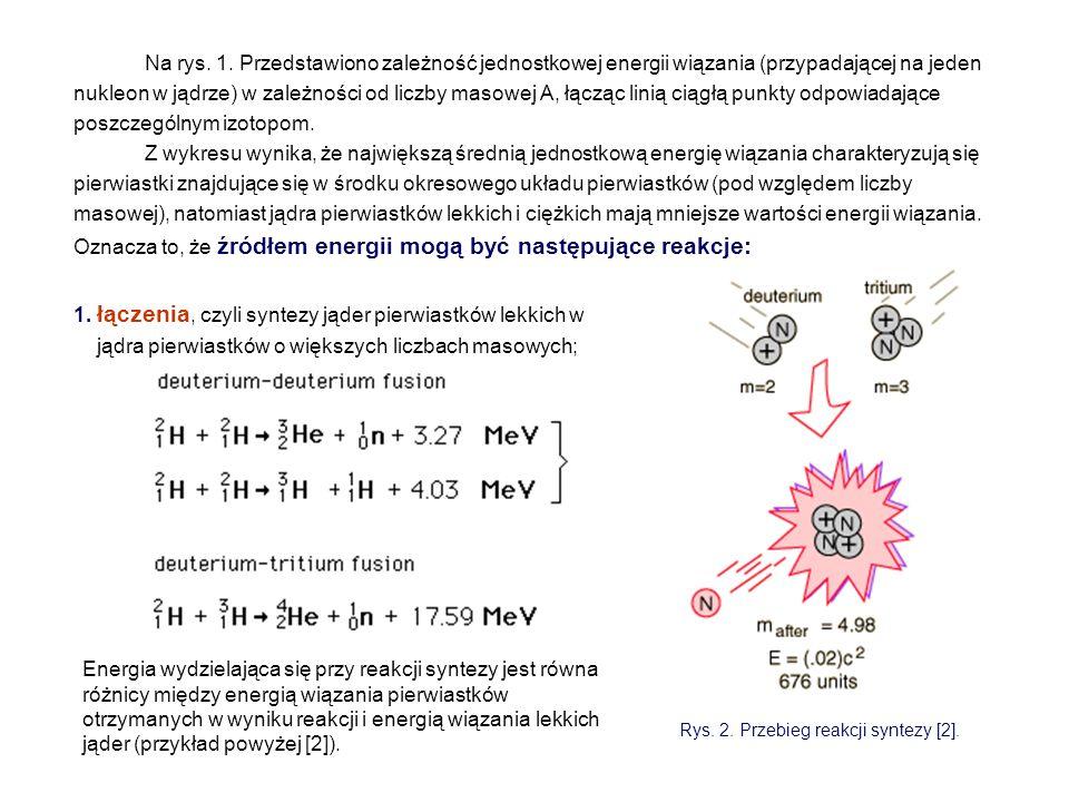 poszczególnym izotopom.