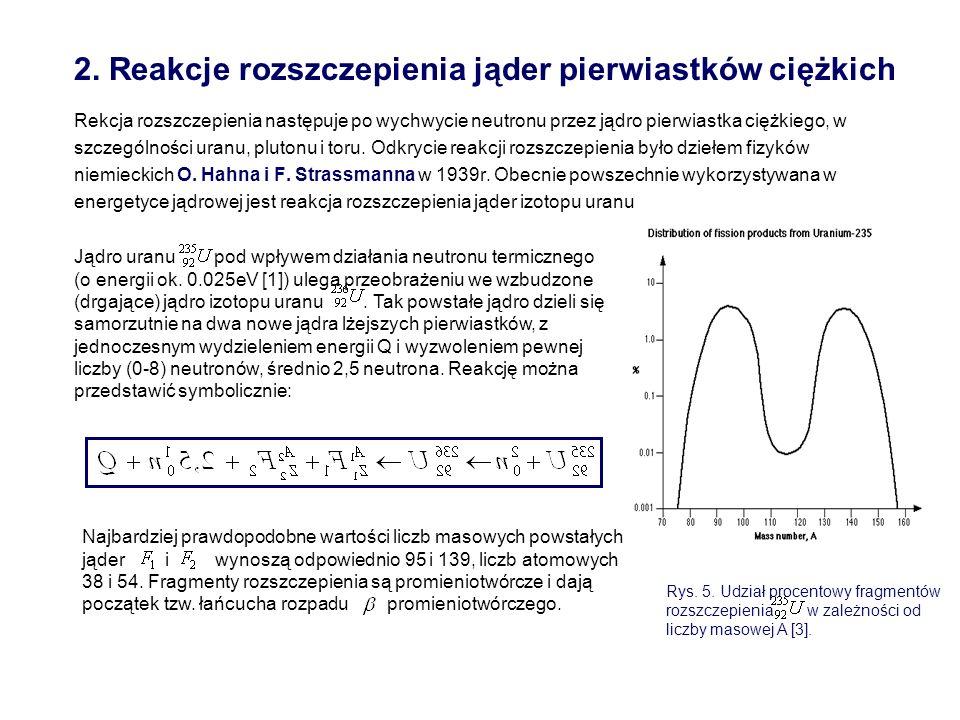 2. Reakcje rozszczepienia jąder pierwiastków ciężkich