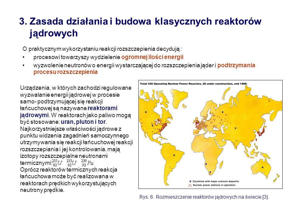 3. Zasada działania i budowa klasycznych reaktorów jądrowych