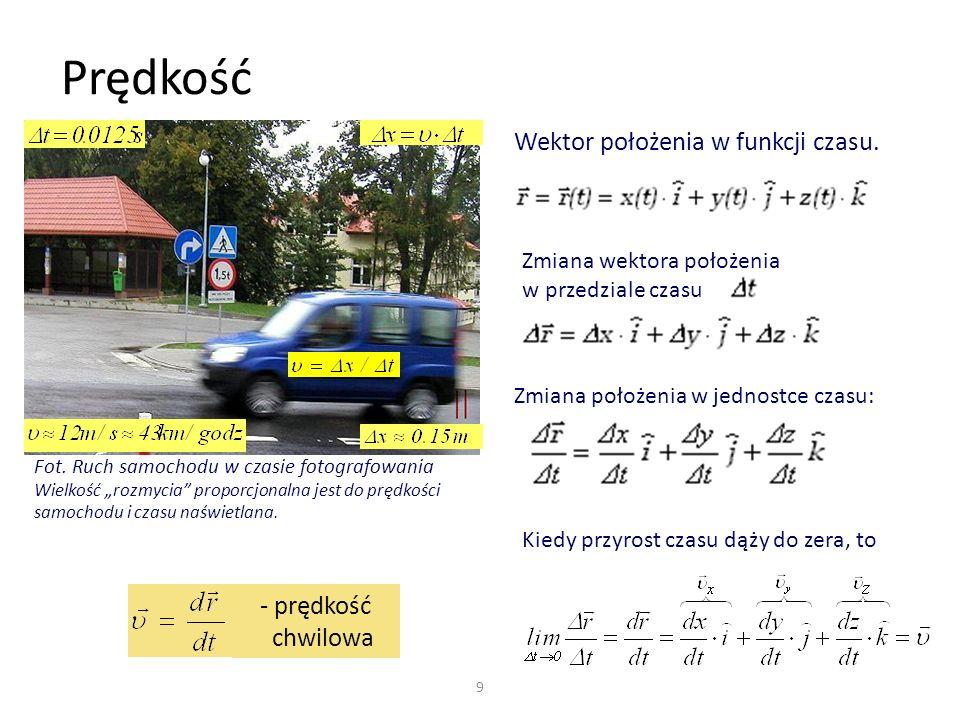 Prędkość Wektor położenia w funkcji czasu. - prędkość chwilowa
