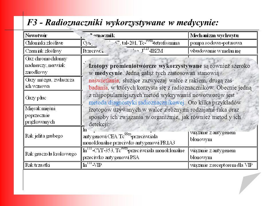 F3 - Radioznaczniki wykorzystywane w medycynie: