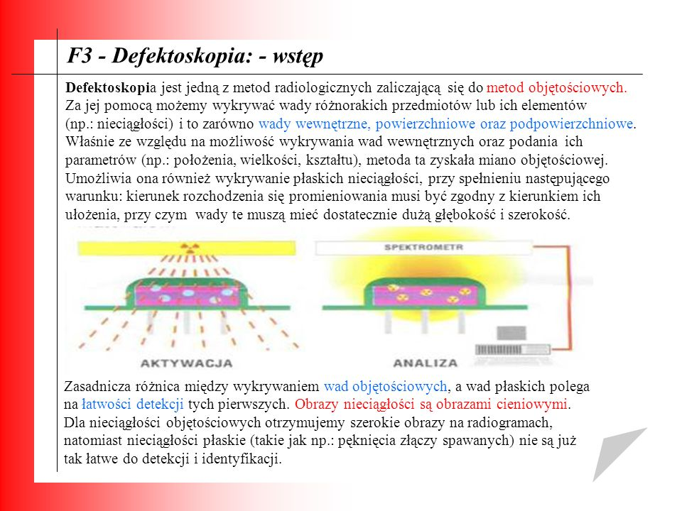 F3 - Defektoskopia: - wstęp