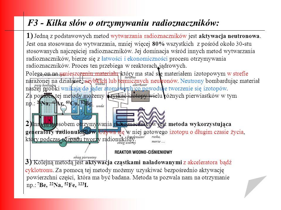 F3 - Kilka słów o otrzymywaniu radioznaczników: