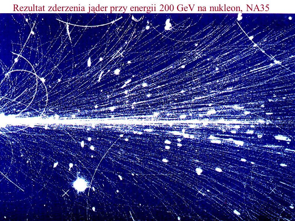 Rezultat zderzenia jąder przy energii 200 GeV na nukleon, NA35